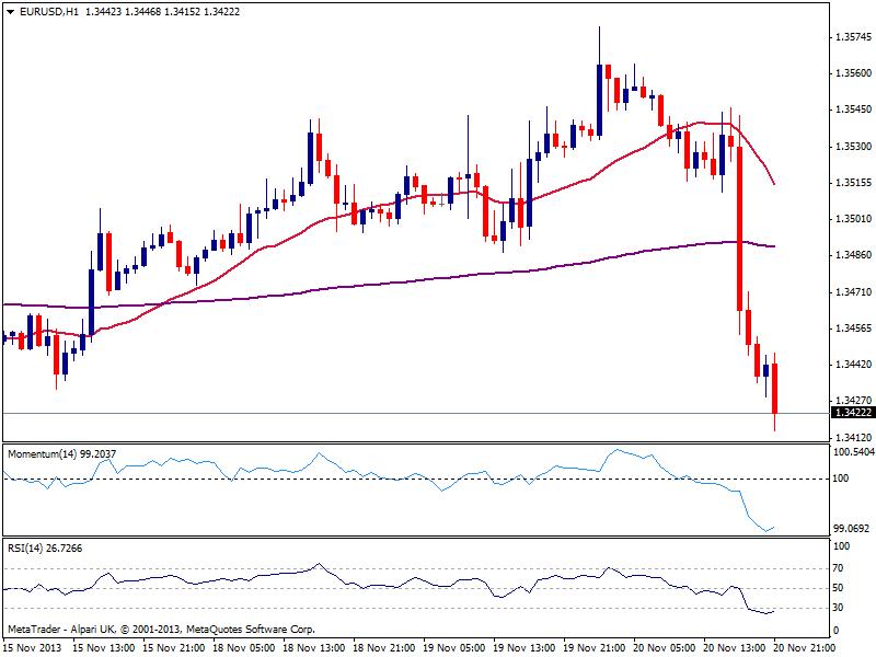 EUR/USD обвалилась на сообщениях от ЕЦБ и ФРС