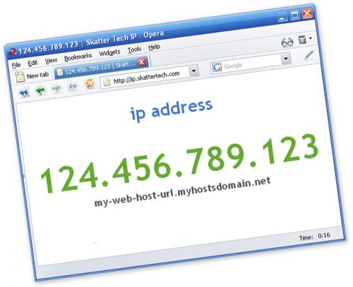 ip адреса разных брокеров Forex