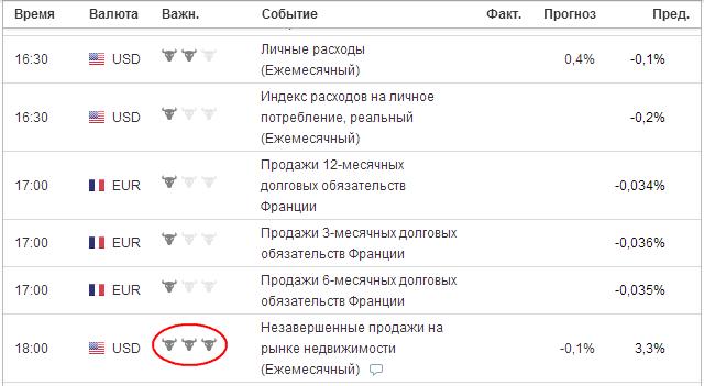 средние смайлики: