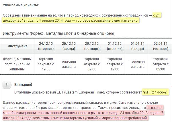 Расписание работы форекс новый год модерн форекс украина скачать