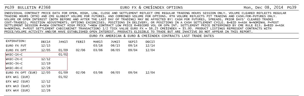 Недельные опционы на cme как заработать биткоины без вложений быстро